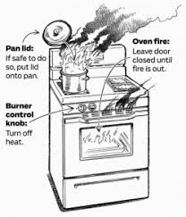 Oven Guide